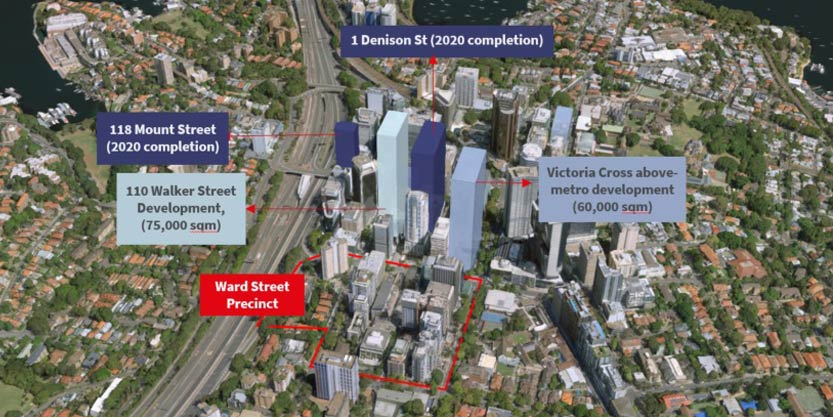 Major Future Developments – North Sydney
